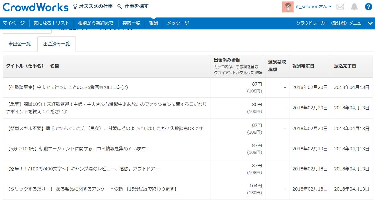 【証拠あり】Webライター「愛T」が初心者のころの収入を公開!