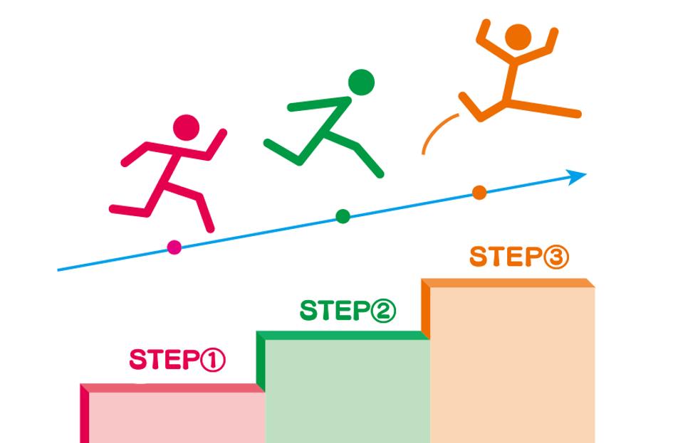 ウェブライターがひどい扱いを受けても乗り越えるための3ステップ!